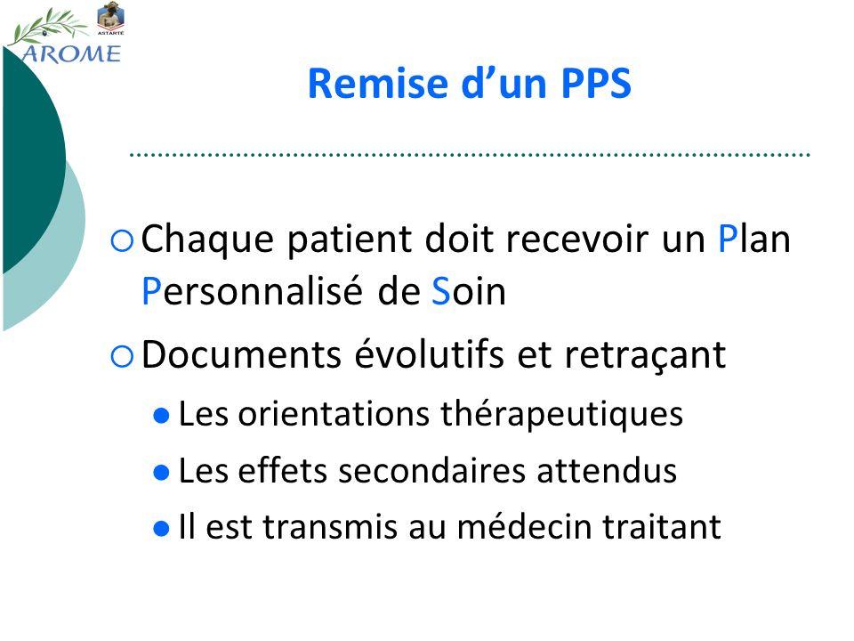 Remise d'un PPS Chaque patient doit recevoir un Plan Personnalisé de Soin. Documents évolutifs et retraçant.