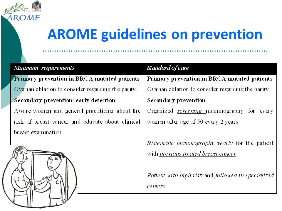 AROME guidelines on prevention