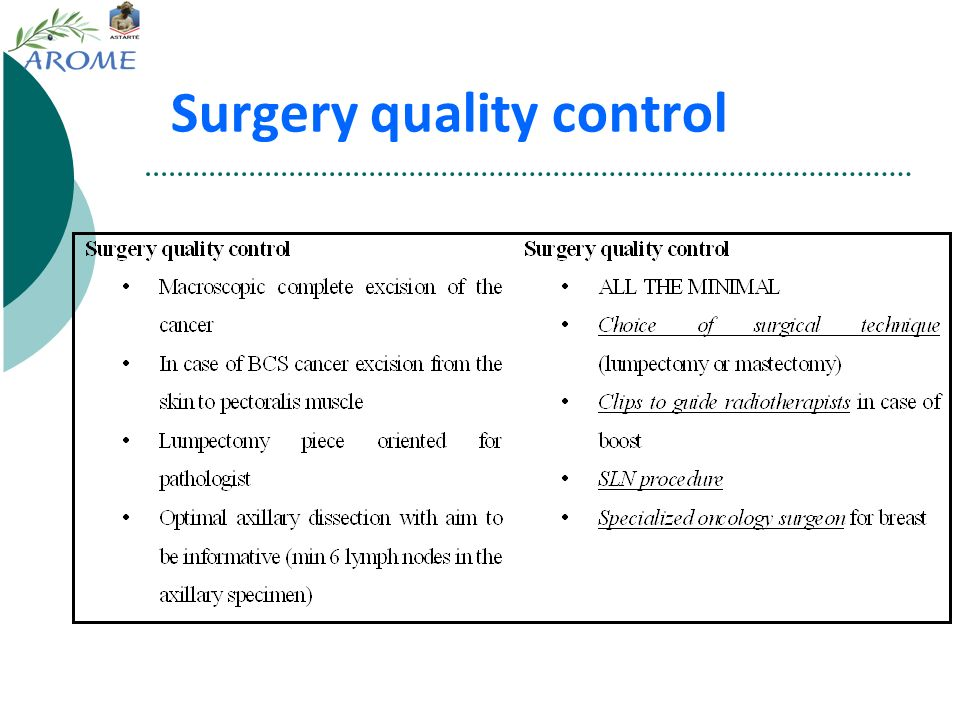 Surgery quality control