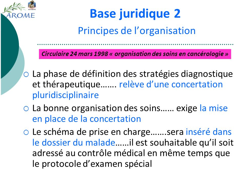 Base juridique 2 Principes de l'organisation