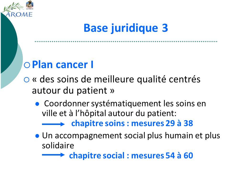 Base juridique 3 Plan cancer I