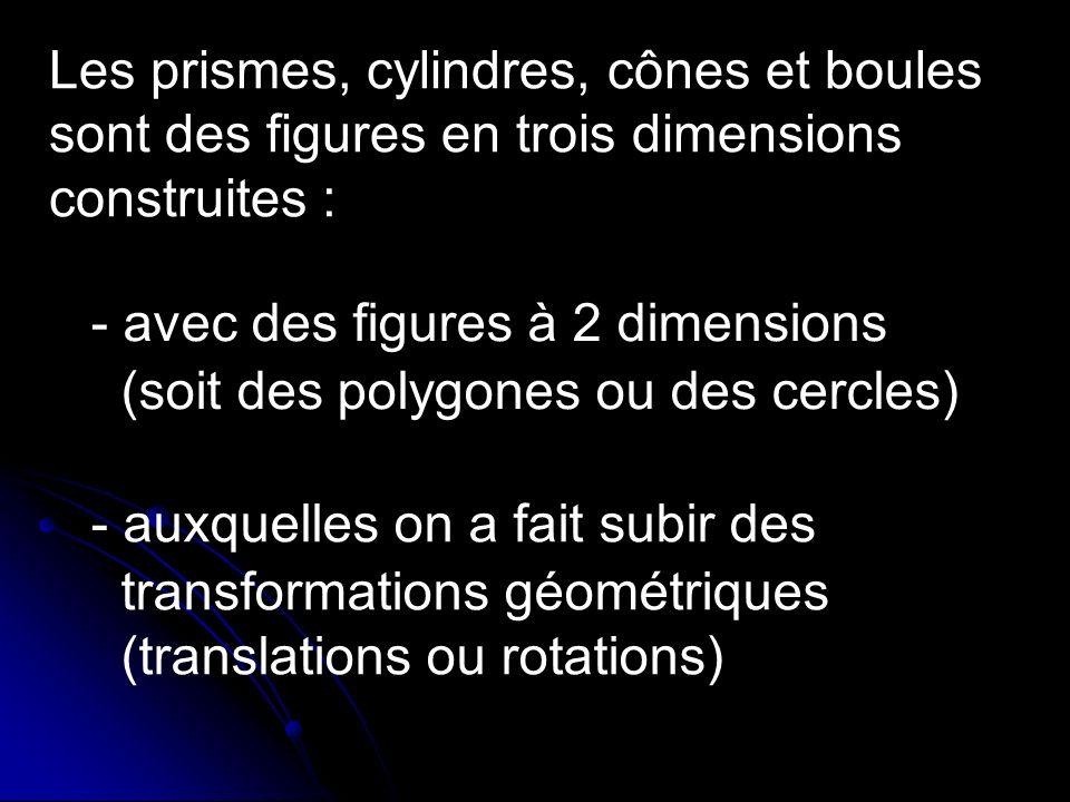 Les prismes, cylindres, cônes et boules sont des figures en trois dimensions construites :