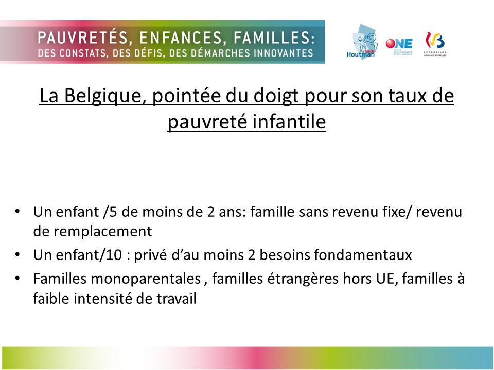 La Belgique, pointée du doigt pour son taux de pauvreté infantile