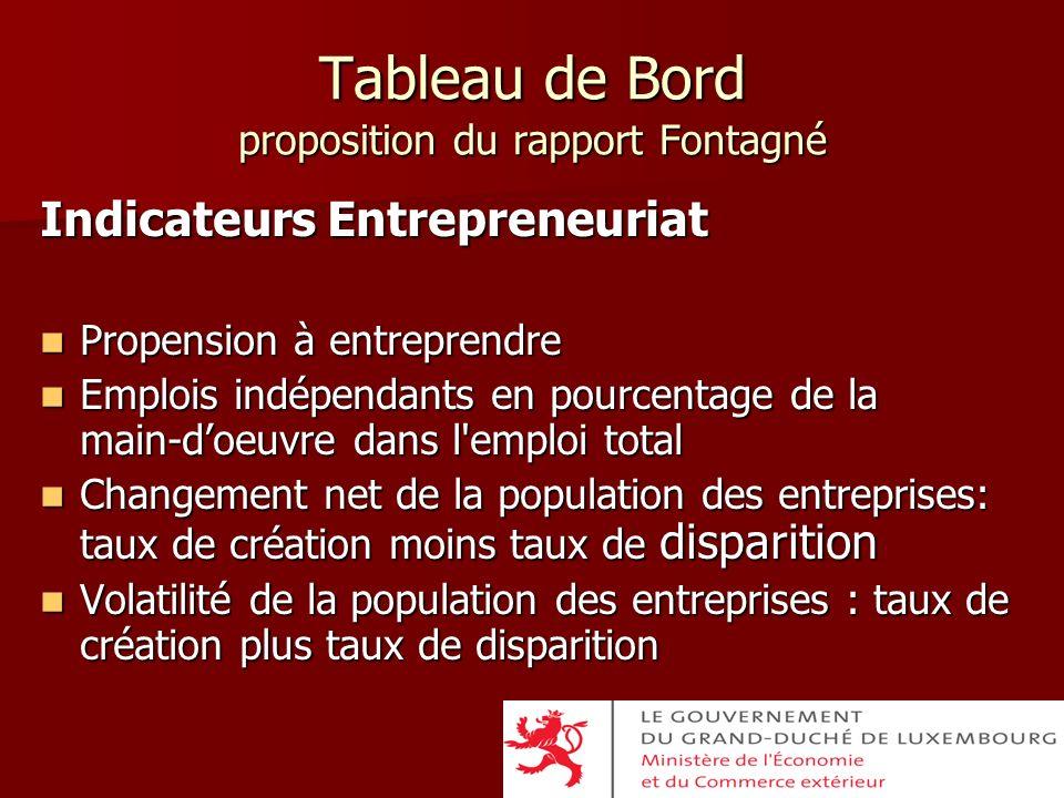 Tableau de Bord proposition du rapport Fontagné