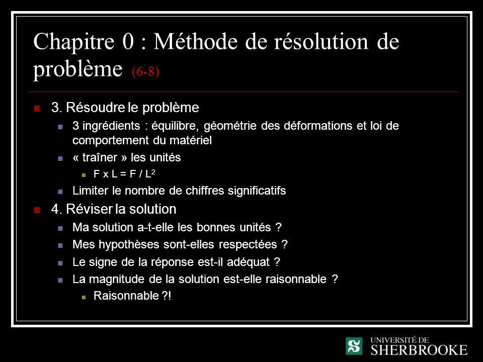 Chapitre 0 : Méthode de résolution de problème (6-8)