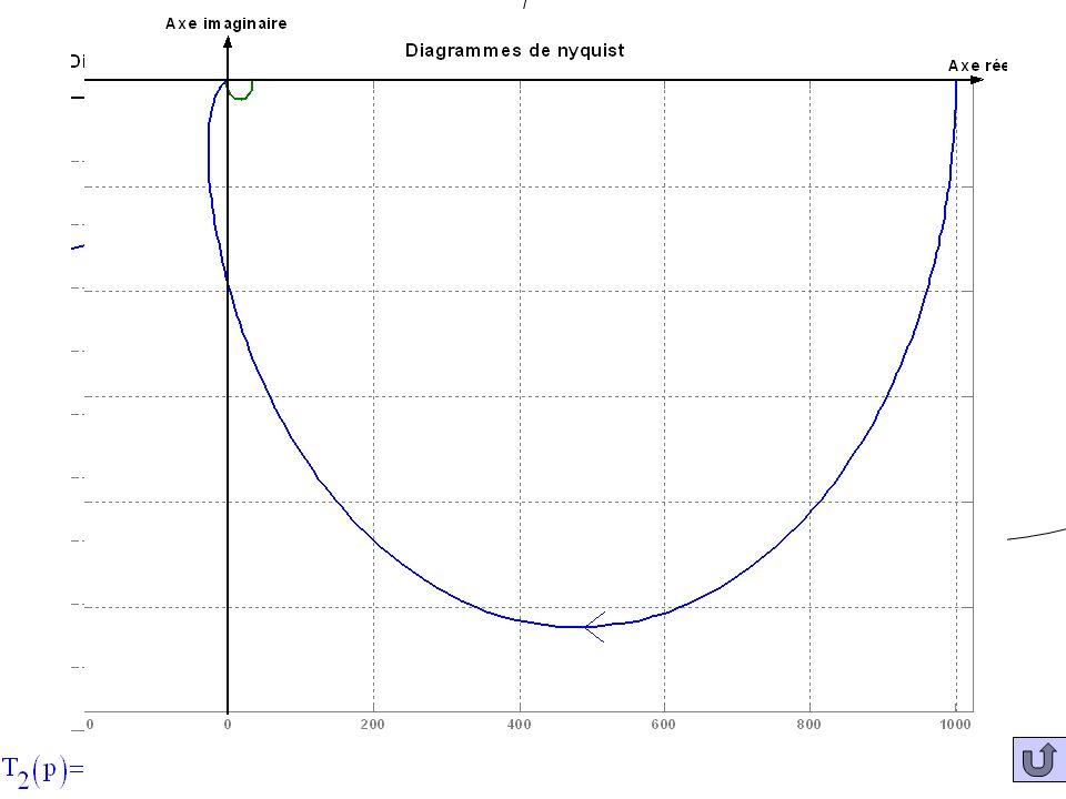 Mj = 9,41° Mj = 47,5°