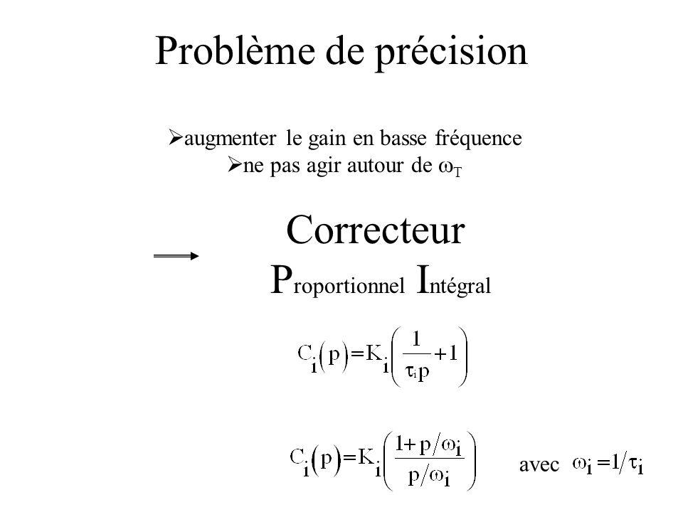Proportionnel Intégral