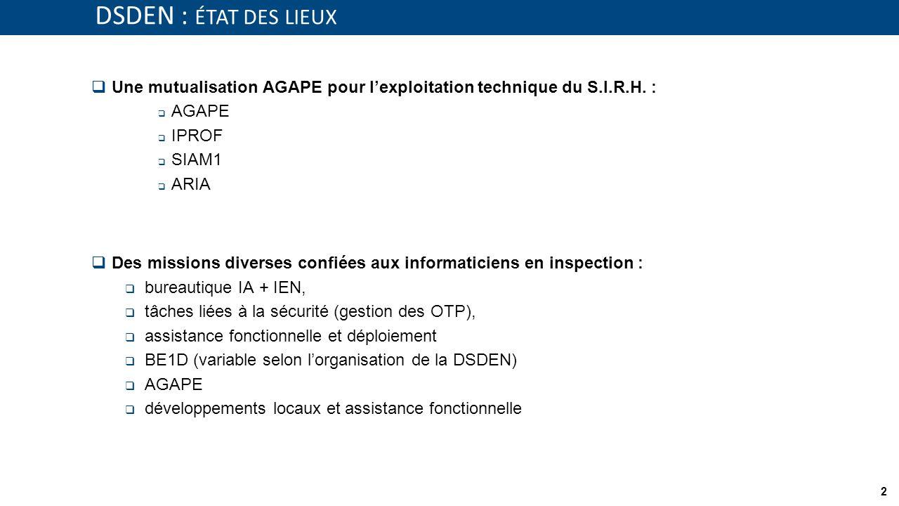 DSDEN : état des lieux Une mutualisation AGAPE pour l'exploitation technique du S.I.R.H. : AGAPE. IPROF.