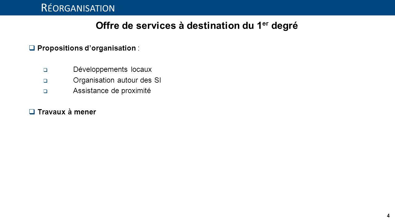 Offre de services à destination du 1er degré