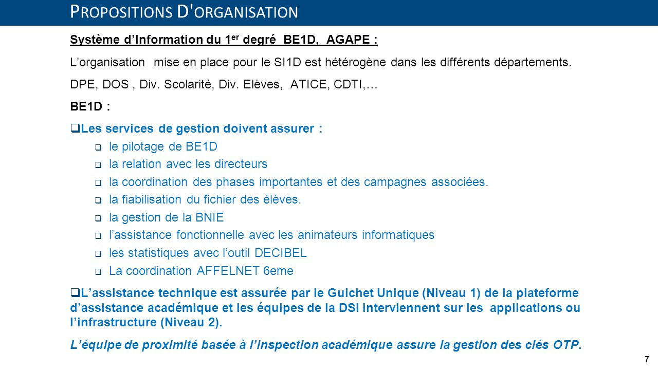Propositions D organisation