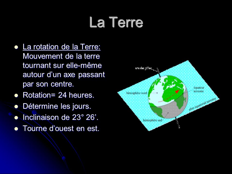 La Terre La rotation de la Terre: Mouvement de la terre tournant sur elle-même autour d'un axe passant par son centre.
