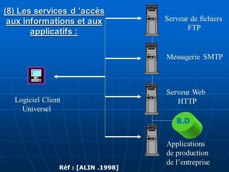 (8) Les services d 'accès aux informations et aux applicatifs :