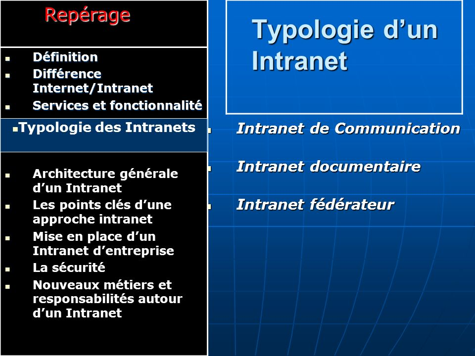 Typologie d'un Intranet