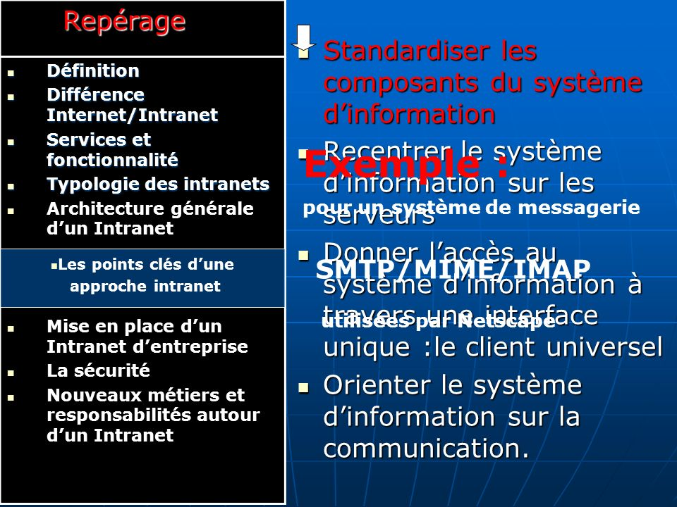 Exemple : SMTP/MIME/IMAP Repérage