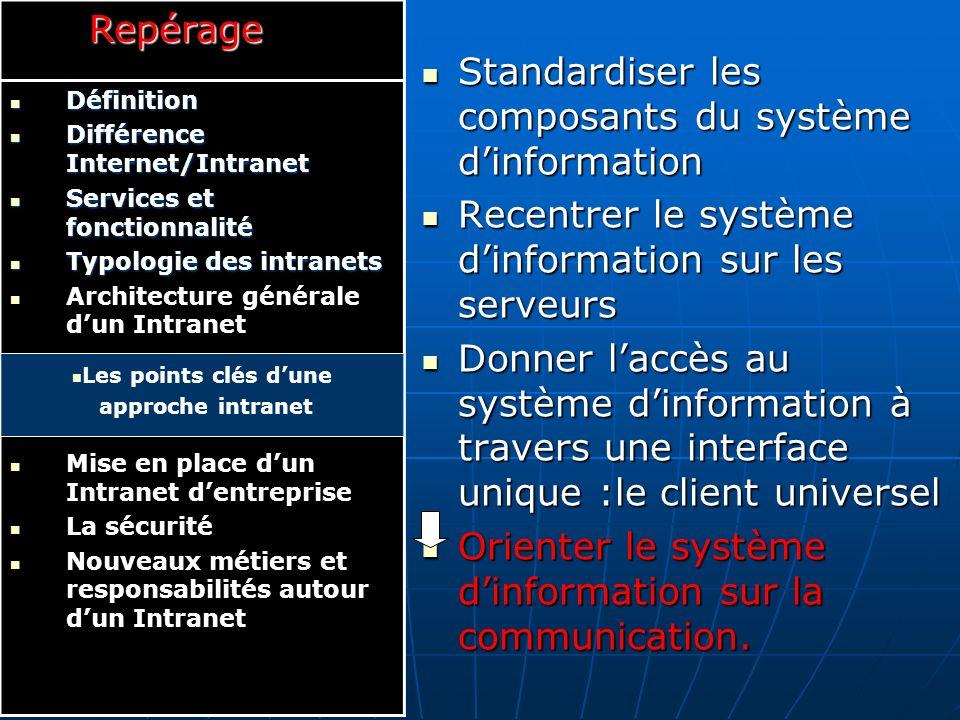 Standardiser les composants du système d'information