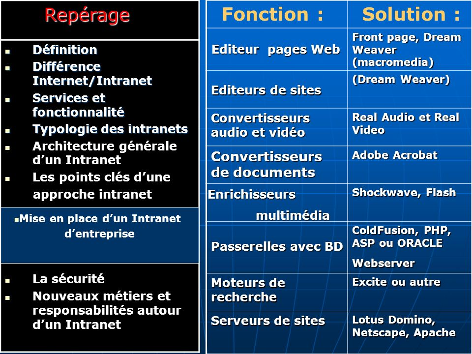 Mise en place d'un Intranet