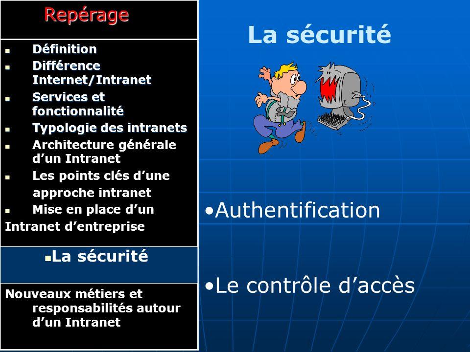 La sécurité Authentification Le contrôle d'accès Repérage La sécurité