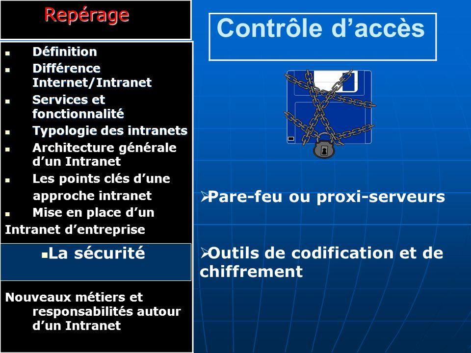 Contrôle d'accès Repérage Pare-feu ou proxi-serveurs