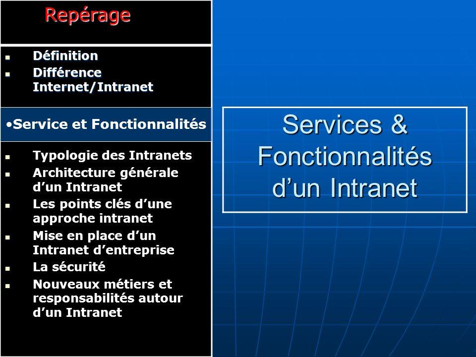 Services & Fonctionnalités d'un Intranet