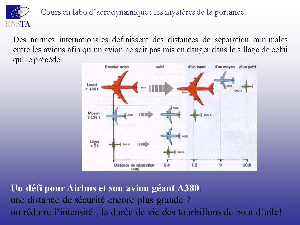 Un défi pour Airbus et son avion géant A380: