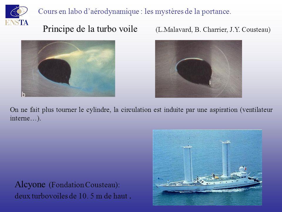 Principe de la turbo voile (L.Malavard, B. Charrier, J.Y. Cousteau)