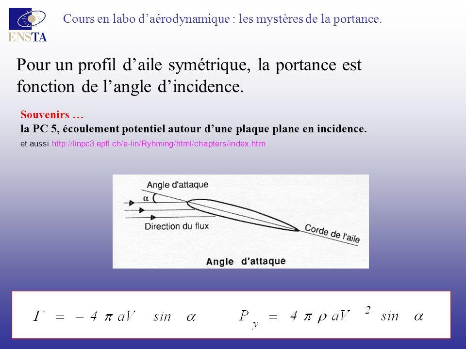 Cours en labo d'aérodynamique : les mystères de la portance.