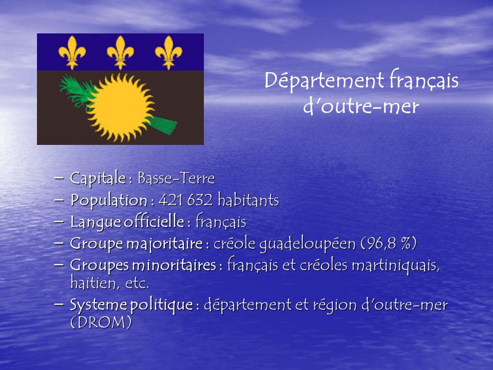 Département français d outre-mer