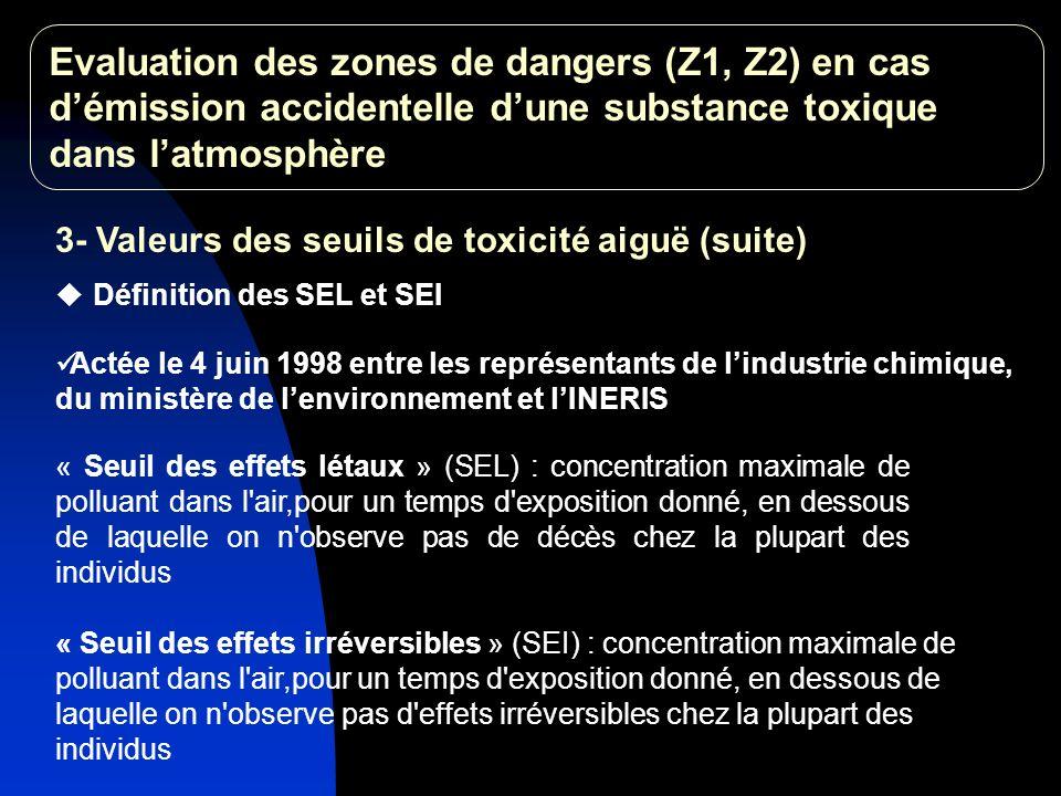 Evaluation des zones de dangers (Z1, Z2) en cas