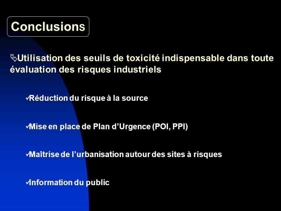 ConclusionS Utilisation des seuils de toxicité indispensable dans toute évaluation des risques industriels.