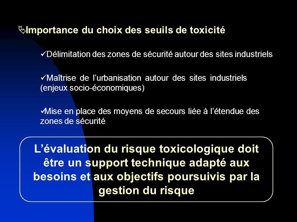 Importance du choix des seuils de toxicité