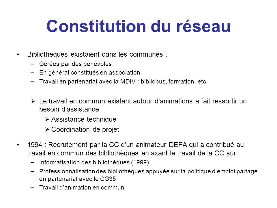 Constitution du réseau