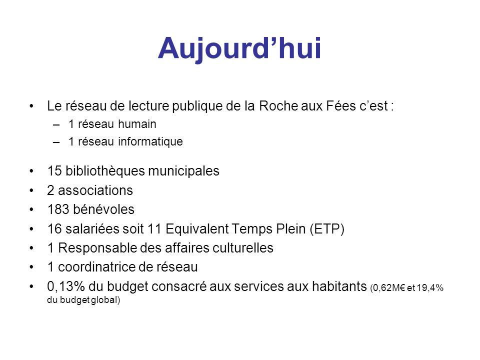 Aujourd'hui Le réseau de lecture publique de la Roche aux Fées c'est :
