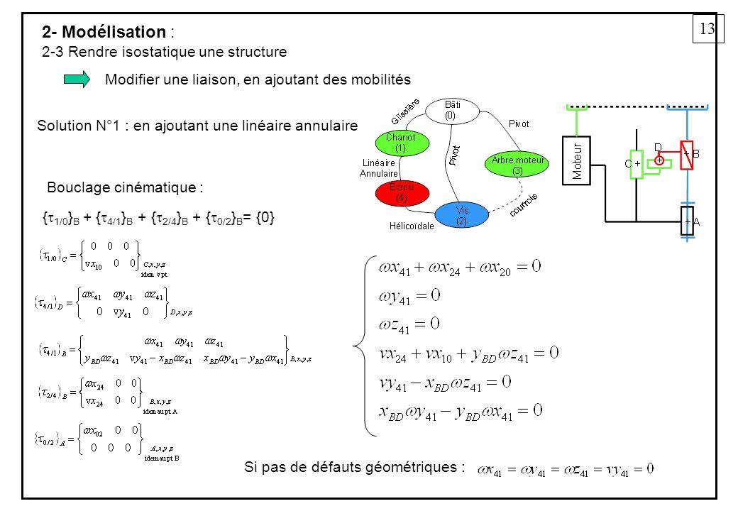 13 2- Modélisation : 2-3 Rendre isostatique une structure