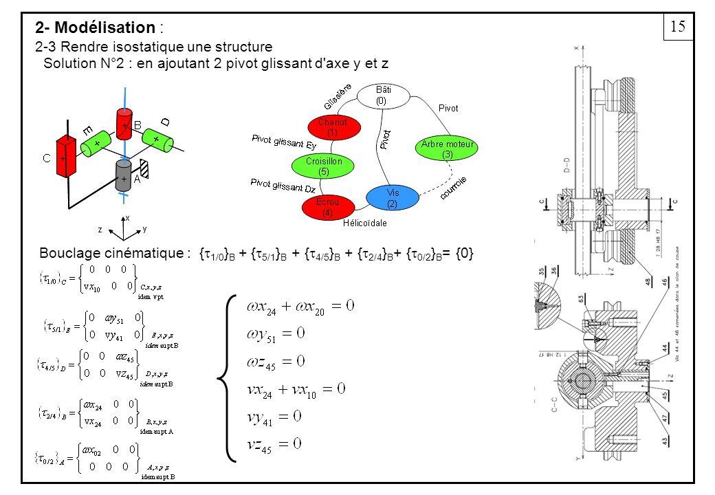 2- Modélisation : 15 2-3 Rendre isostatique une structure