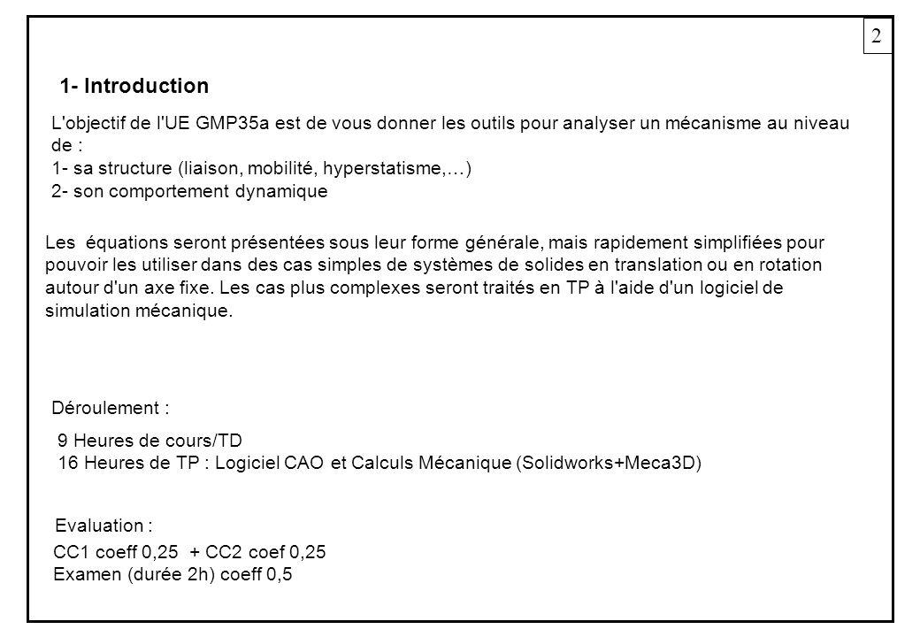 2 1- Introduction. L objectif de l UE GMP35a est de vous donner les outils pour analyser un mécanisme au niveau de :