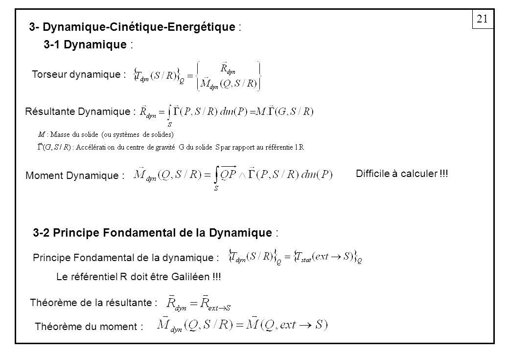 3- Dynamique-Cinétique-Energétique :