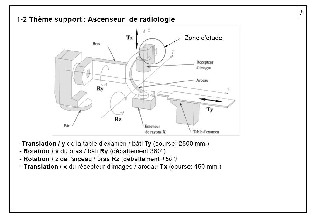1-2 Thème support : Ascenseur de radiologie