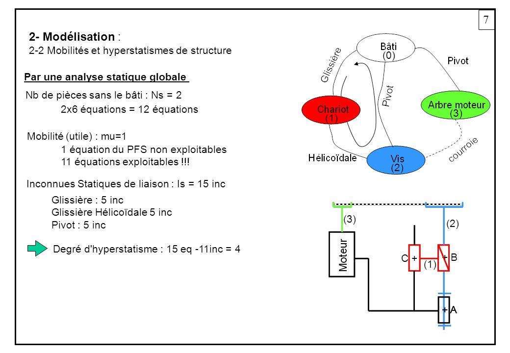 7 2- Modélisation : 2-2 Mobilités et hyperstatismes de structure (0)