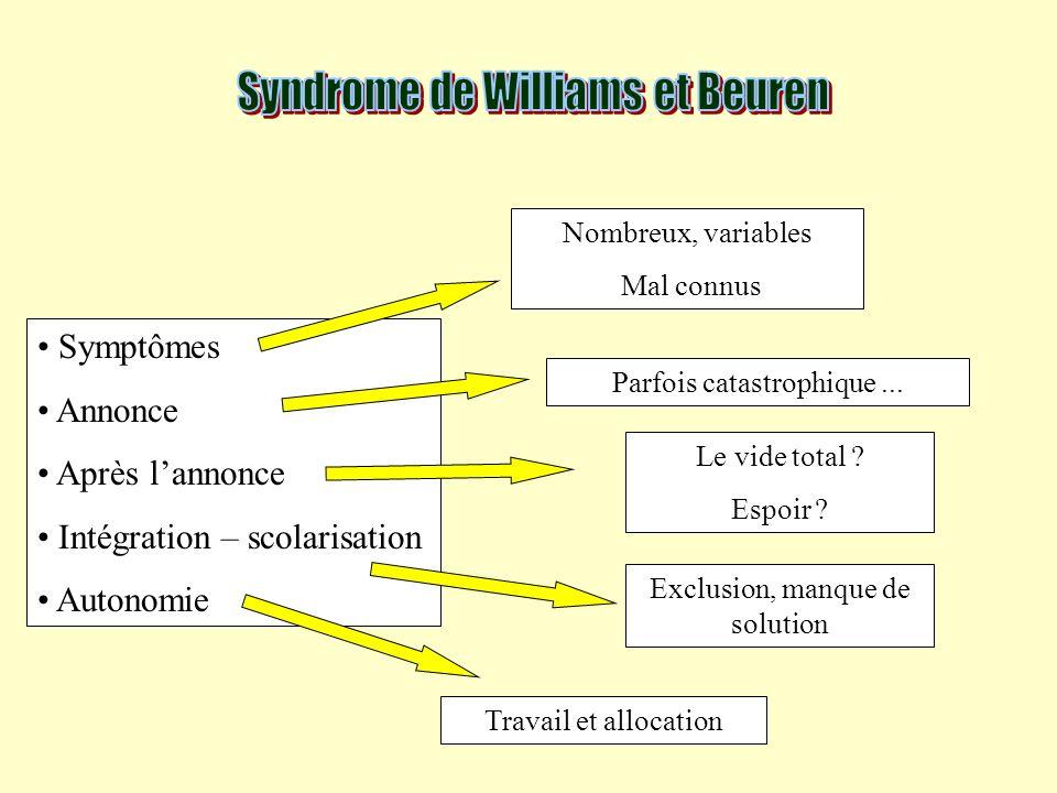 Syndrome de Williams et Beuren