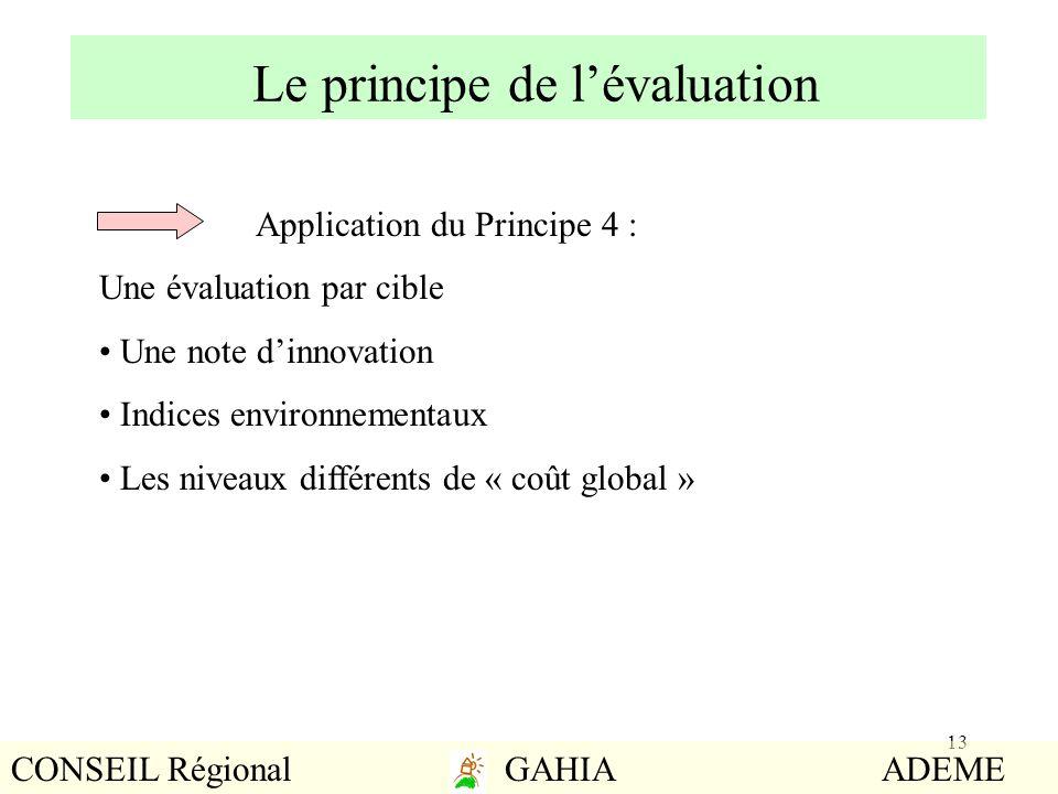 Le principe de l'évaluation