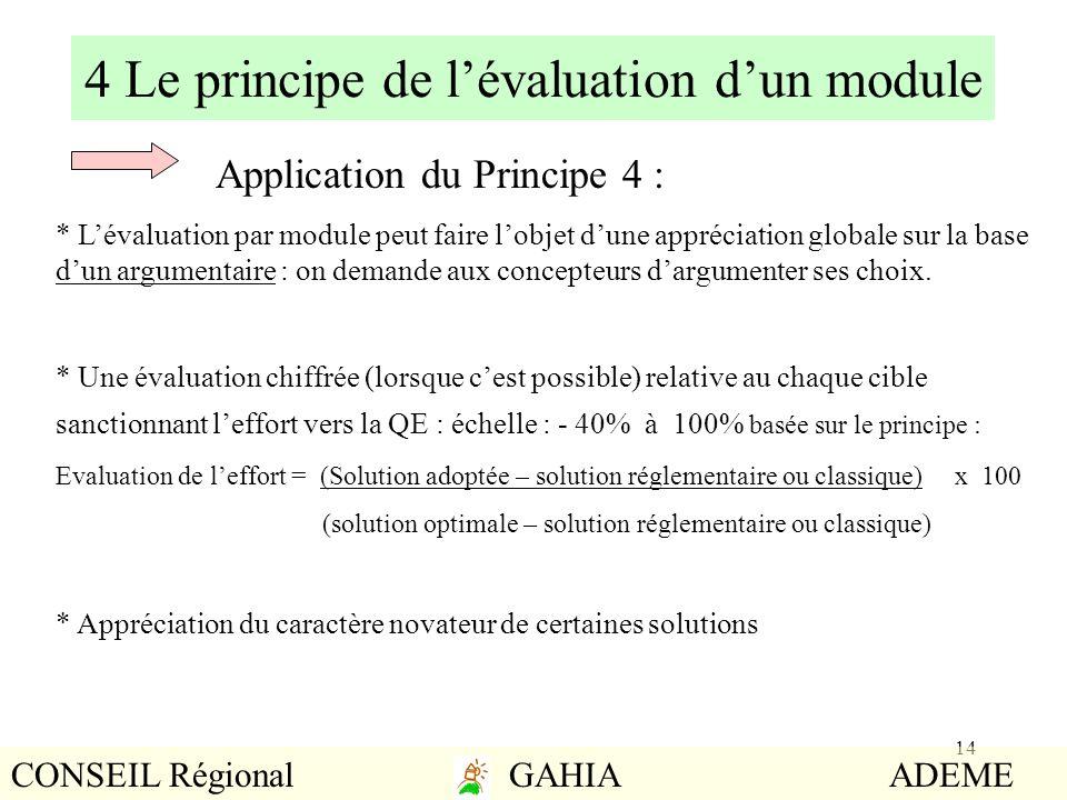 4 Le principe de l'évaluation d'un module