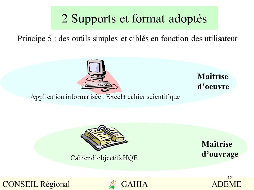 2 Supports et format adoptés