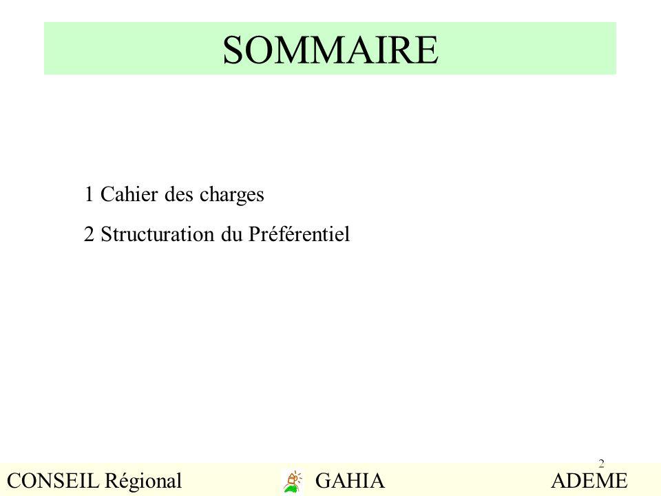 SOMMAIRE 1 Cahier des charges 2 Structuration du Préférentiel