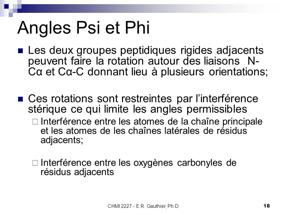 Angles Psi et Phi