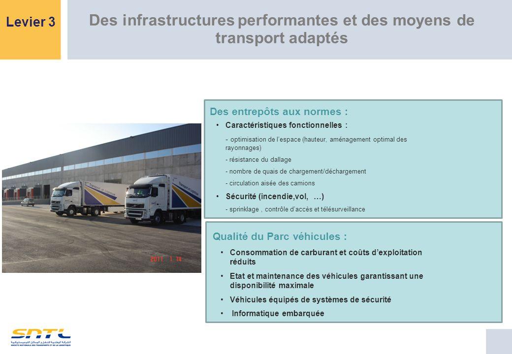 Des infrastructures performantes et des moyens de transport adaptés