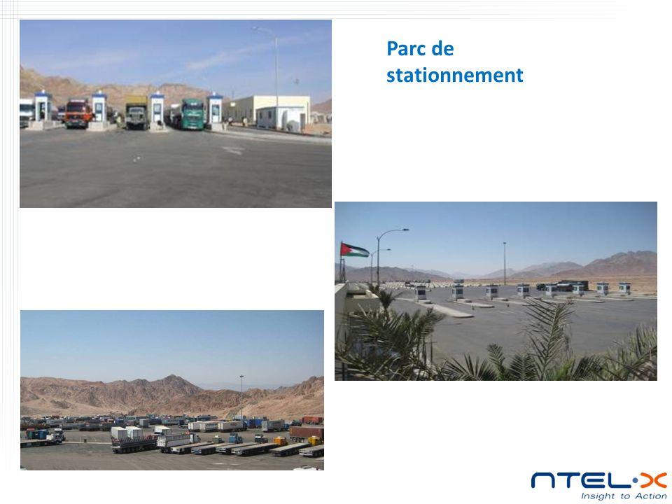 Parc de stationnement