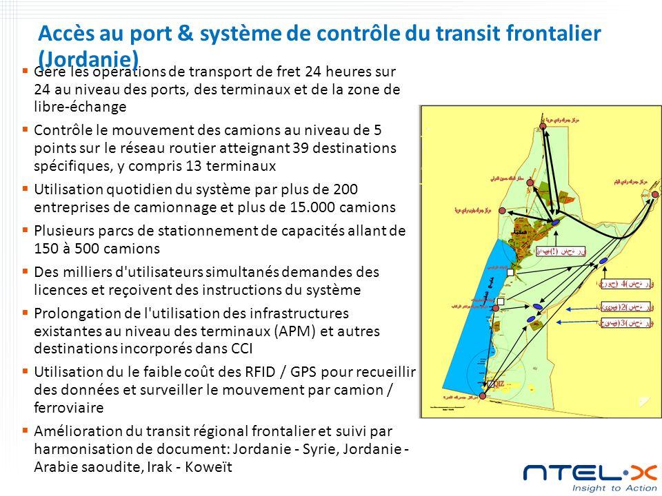 Accès au port & système de contrôle du transit frontalier (Jordanie)