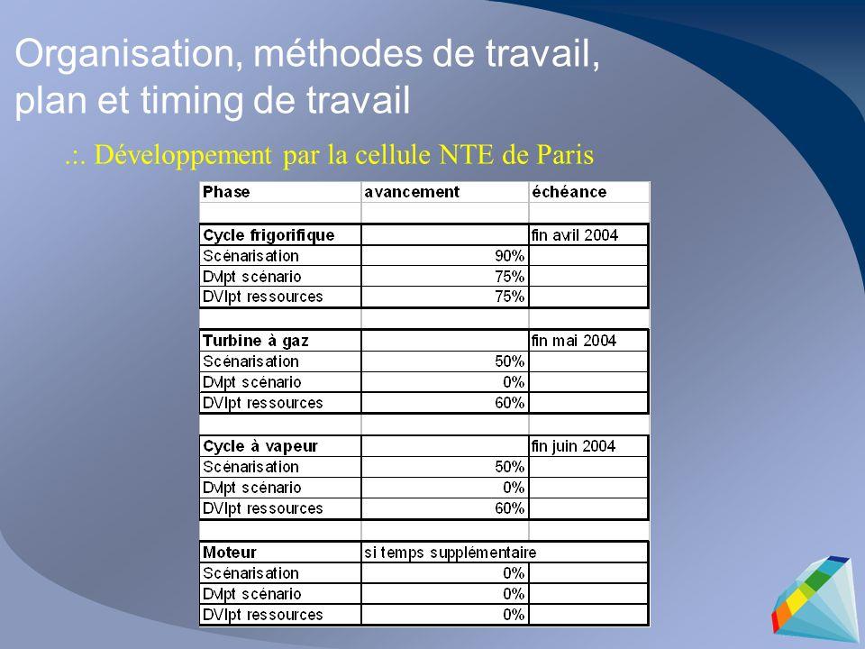 Organisation, méthodes de travail, plan et timing de travail