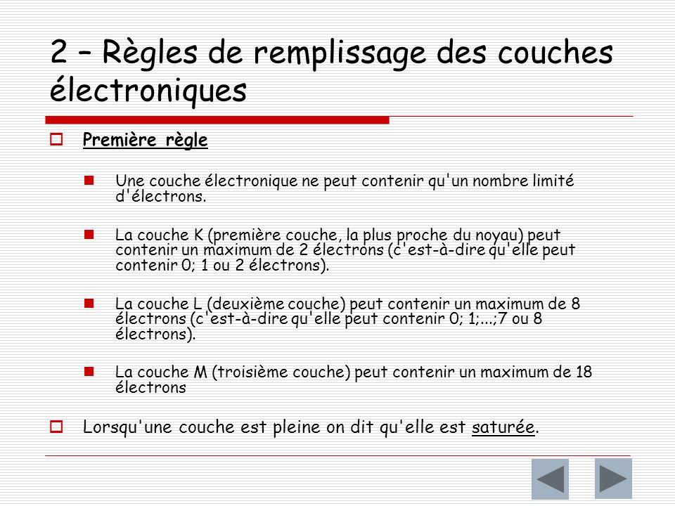 2 – Règles de remplissage des couches électroniques