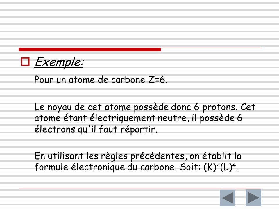 Pour un atome de carbone Z=6.